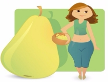 Pear-shape-body-655x353